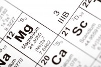 Warning letter cites NDI status of magnesium ingredient but doesn't raise safety concern